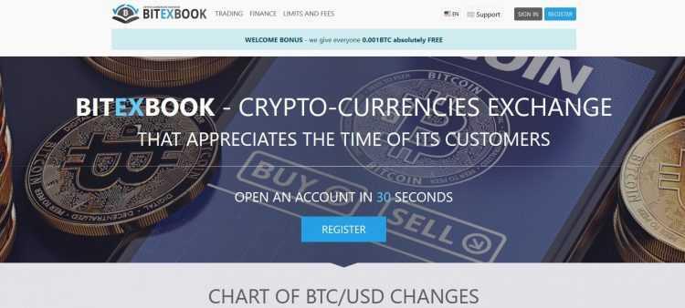 Bitexbook birža