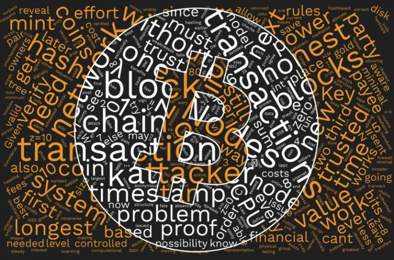 Jaunais bitkoina cietais rieksts