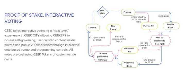 CEEK izmanto Open XR struktūru