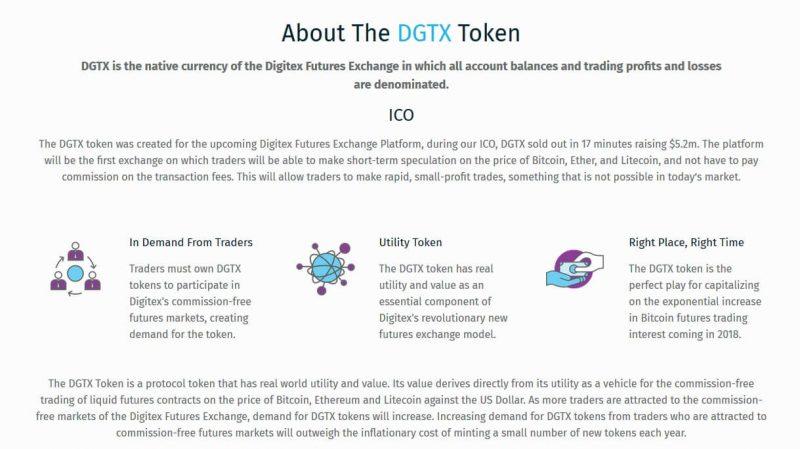 DGTX kopējais piedāvājums ir 1 miljards tokenu