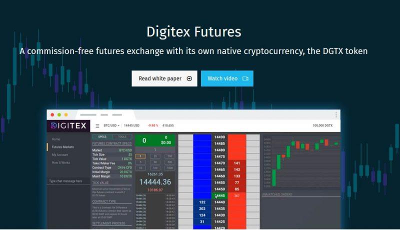 Digitexfutures projekts