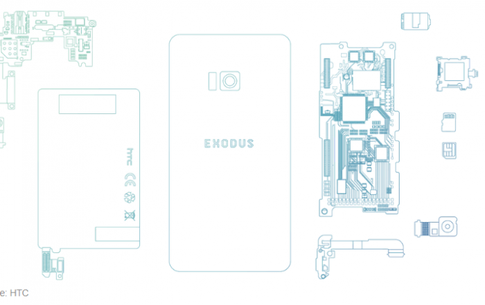 Taivānas kompānija HTC rudenī iecerējusi sava bockchain viedtālruņa Exofus iziešanu starptautiskajā tirgū