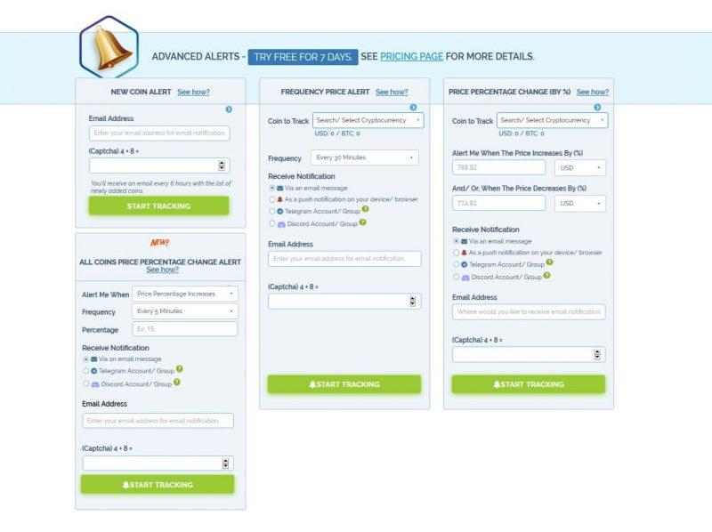 CoinMarketAlert platforma ir paredzēta kriptovalūtas cenu svārstību izsekošanai
