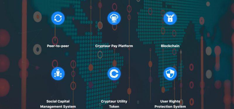 Cryptaur ļauj patērētājiem iegādāties produktus no dažādām decentralizētām lietojumprogrammām
