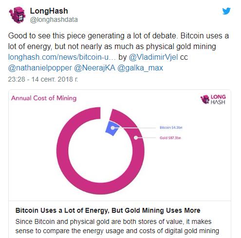 zelta ieguve ir 20 reizes dārgāka par bitkoina mainingu