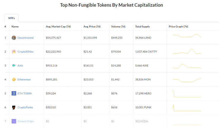 Nftmarketcap.co