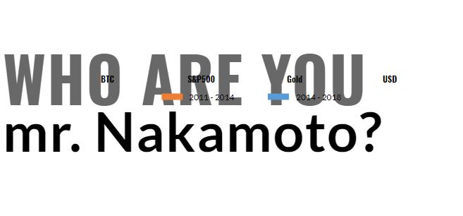 Domēns nakamotosatochi.com nopirkts par 100 BTC