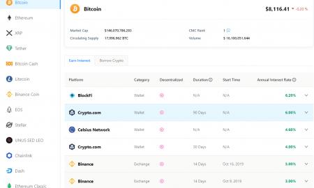 CoinMarketCap pievienojis procentu likmes par kriptovalūtu depozītiem