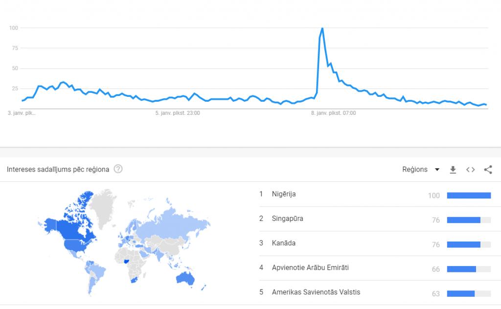 """Interneta vaicājumu skaits par tēmu """"Bitkoins Irāna"""" palielinājies līdz rekordlielam maksimumam"""