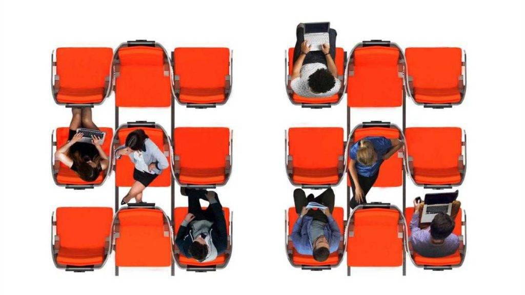 Sēdvietas lidmašīnās pēc pandēmijas 2