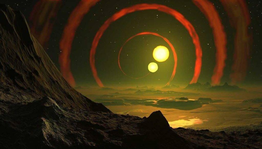 Saulriets uz citām planētām