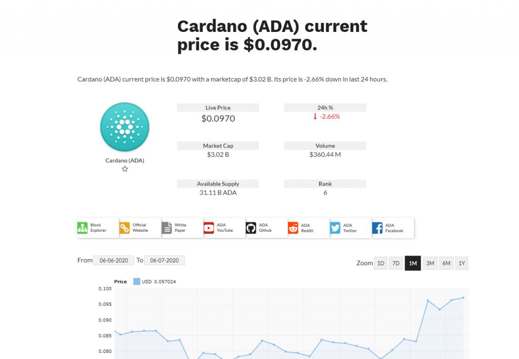 Birža Coinbase pievienos Cardano atbalstu