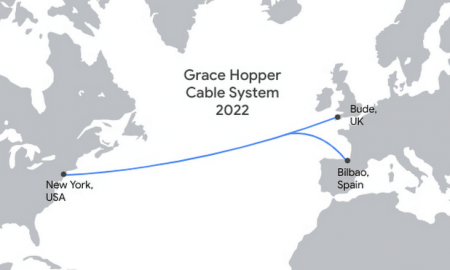 Google internets 2020