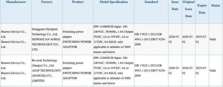Kompānija Huawei ir sertificējusi 66W ātro uzlādi
