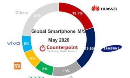 Huawei pārdošanas lideris pasaulē