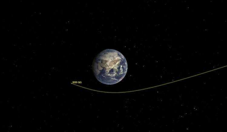 Asteroīds palidoja garām Zemei