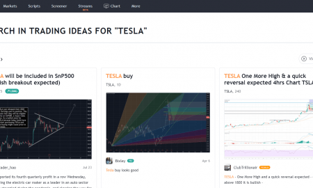 TradingView Tesla