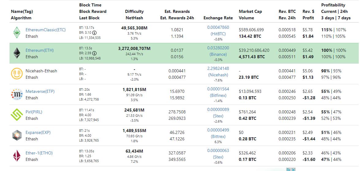 Ethereum Classic ir samazināt DAG faila lielumu