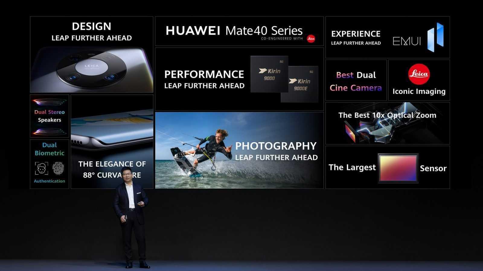 Huawei jauniem viedtalruniem – Mate 40 Pro un Mate 40 Pro plus 4