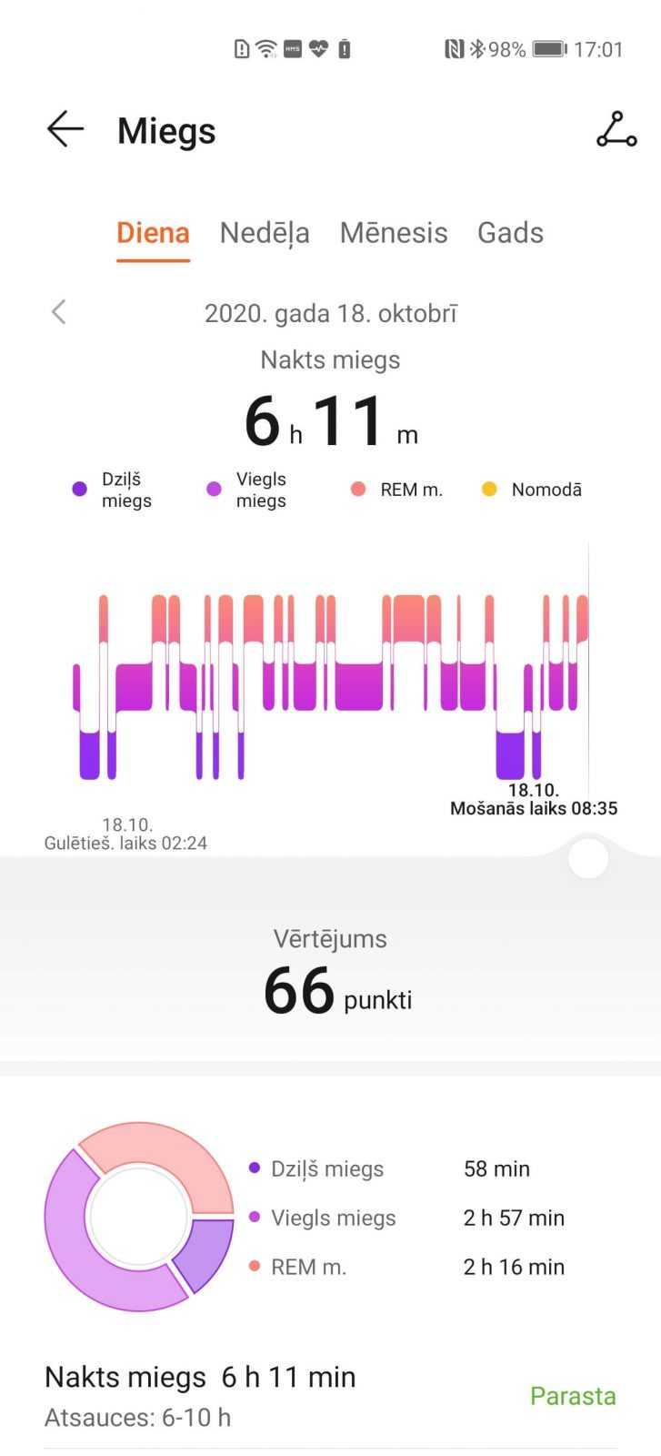 Miega monitorings Huawei Watch GT 2 Pro