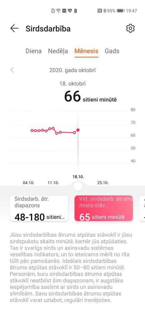 Sirds ritma uzraudzība un SpO2 monitorings ar viedpulksteni