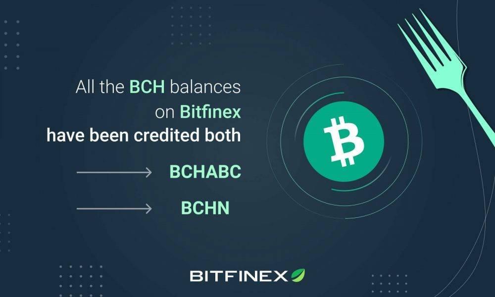 Bitcoin Cash ir sadalījies