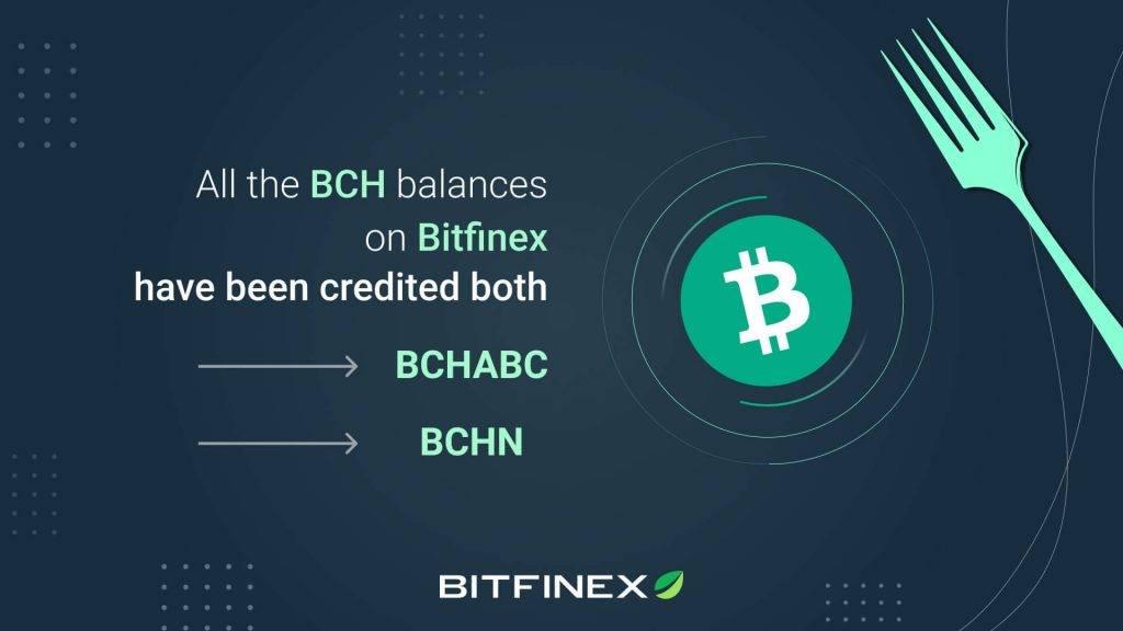 Bitcoin Cash hardfotks