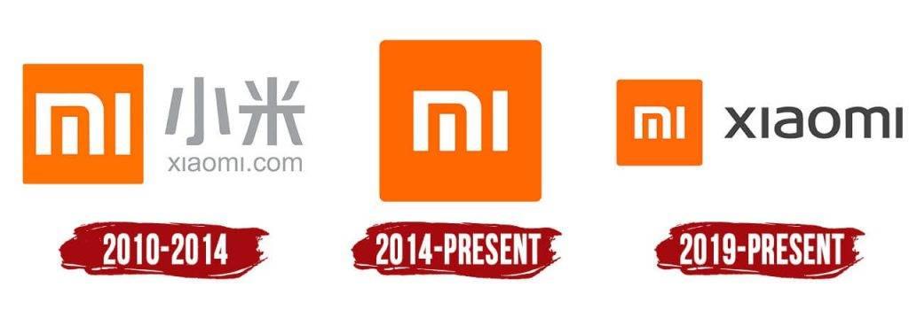 Kāpēc tieši Xiaomi