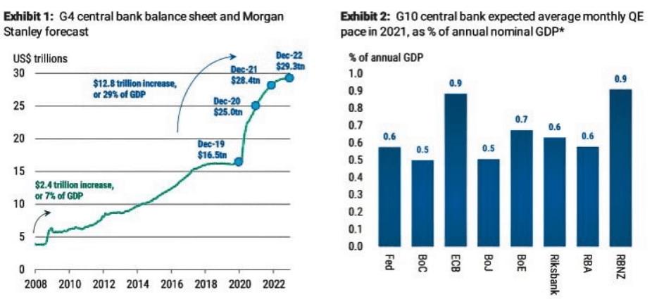 Investīciju banka Morgan Stanley