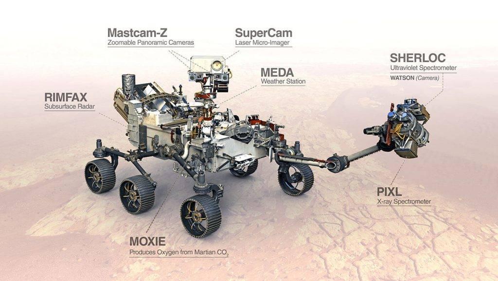 Marsa visurgājēja Perseverance aprīkojums