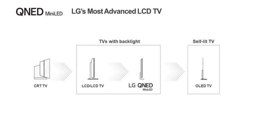 """sniedzot uzlabotu veiktspēju. Arī tādas tehnoloģijas kā lokālā aptumšošana un FALD ir krietni progresīvāki veidi labāka kontrasta izteikšanai. Mini LED tehnoloģija """"minimizē"""" televizora apgaismes avotu, padarot to krietni mazā-ku. Mazāks izmērs ļauj ražotājiem vienā televizora ekrāna izmērā ietvert vairāk LED, uzlabojot gaišumu salīdzinājumā ar parastiem LCD televizoriem. Turklāt ar vairāku ap-tumšošanas zonu palīdzību iespējams precīzāk kontrolēt gaišumu. Tādējādi Mini LED televizori spēj sasniegt izteiksmīgākus melnos toņus un augstāku kontrasta attiecību, salīdzinot ar cita veida LED televizoriem. Šie veiktspējas uzlabojumi palīdz gan gaišas, gan tumšas ainas padarīt reālākas. LCD šūna: krāsas evolūcija LCD tehnoloģijai attīstoties, tā piedāvā labāku un augstāku izšķirtspēju un krāsas. Quan-tum dot un NanoCell tehnoloģijas ir piemēri tam, kā uzlabot krāsu veiktspēju. Izstrādājot apvienotu Quantum dot NanoCell tehnoloģiju, LG paņēmusi labāko no Quantum dot un NanoCell, lai palielinātu spēju atdarināt un radīt satriecošas krāsas LCD televizorā. Tur-klāt LG apvienojis labāko LCD apgaismojuma avotu ar labākajām krāsu uzlabošanas tehnoloģijām, radot LG QNED Mini LED televizoru."""