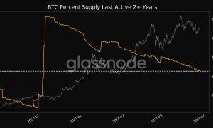 Bitkoina turētāji
