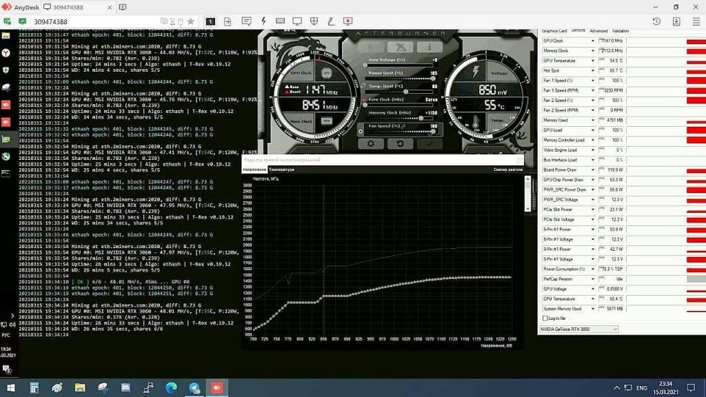 NVIDIA RTX 3060 hashrate