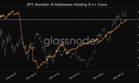 Bitkoina cenas pieaugums par mēnesi