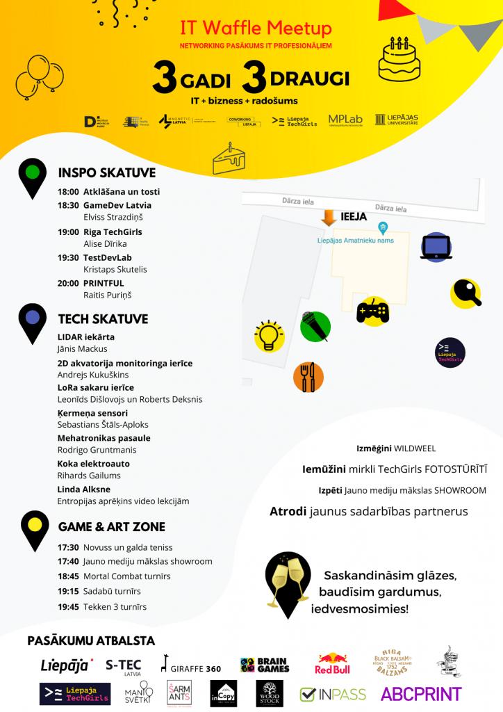 IT Waffle Meetup 2021 programma