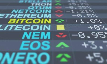 Institucionāļu ieguldījumi kriptovalūtā
